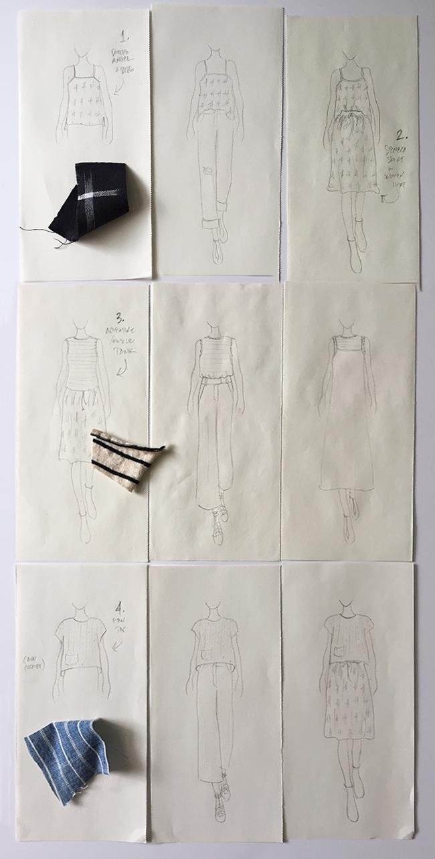 Wardrobe Planning: Summer 2016 master plan