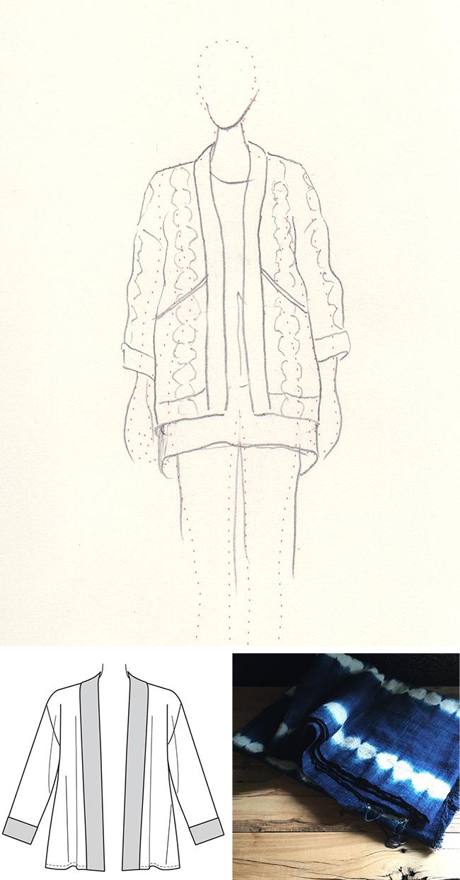 Idea Log: Indigo kimono jacket