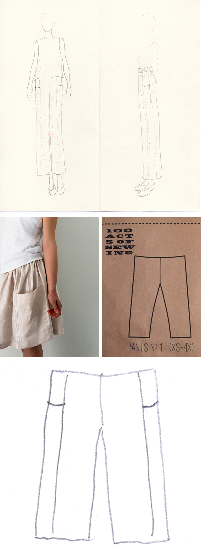 Idea Log: Side pocket pants